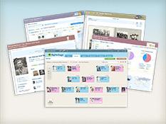Prywatna witryna genealogiczna